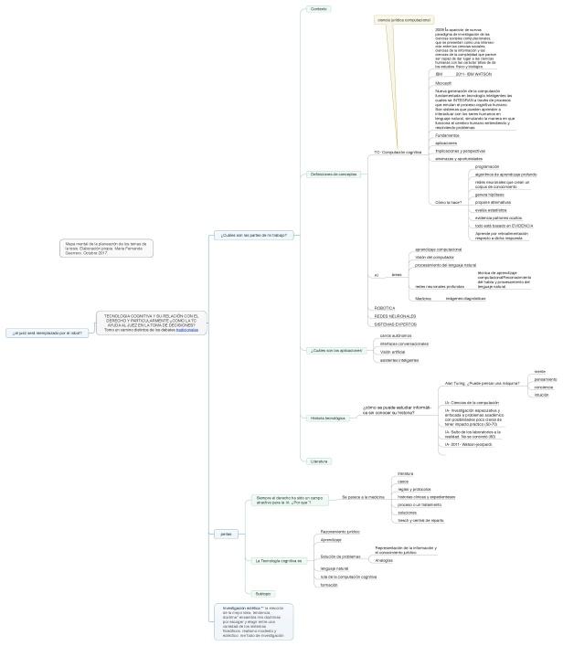 Plan de temas de la tesis – Inteligencia Artificial, Derecho y ...